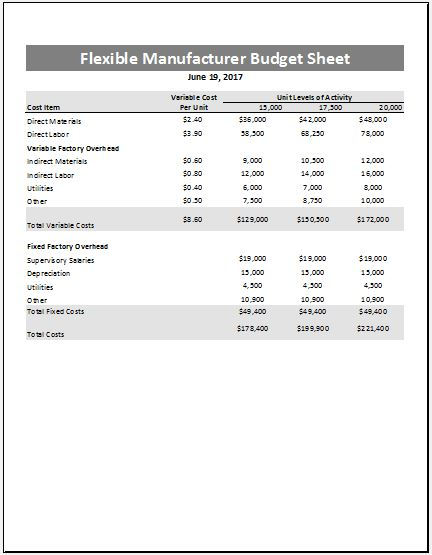 Flexible Manufacturer Budget Sheet
