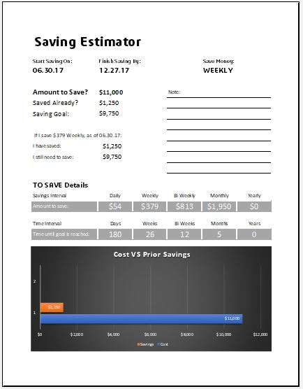 Saving Estimator Template