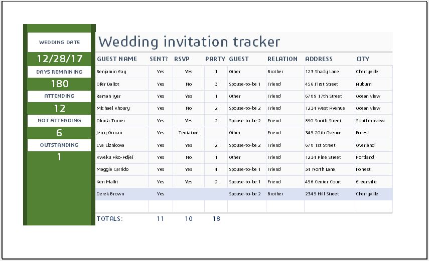 wedding invitation tracker template for ms excel