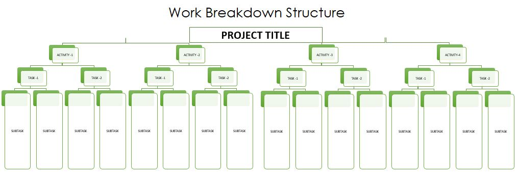 Work Breakdown Structure Template for Excel – Work Breakdown Structure Template