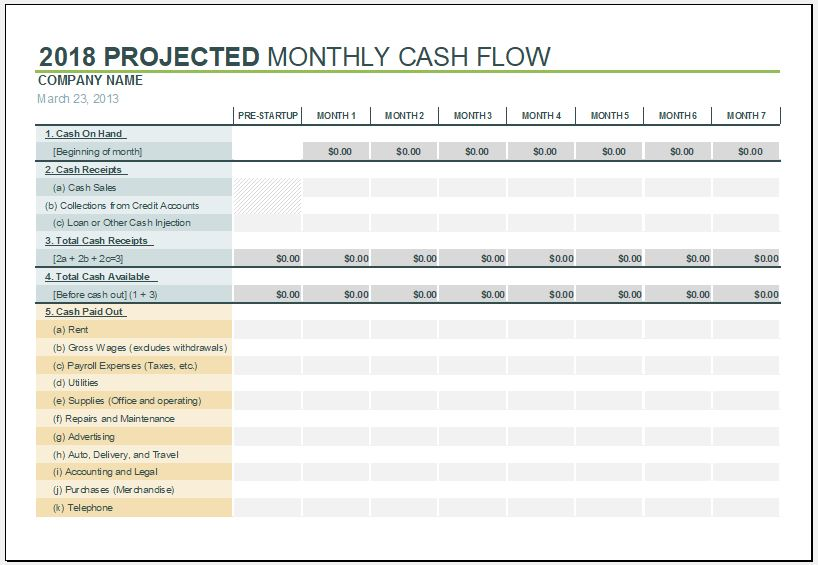 Cash Flow Projection Template Ms Excel Excel Templates