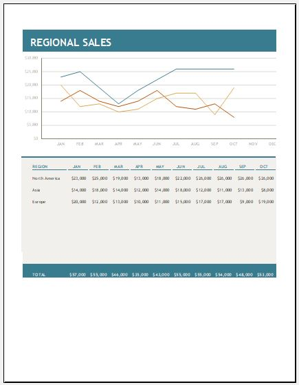 Regional sales report template