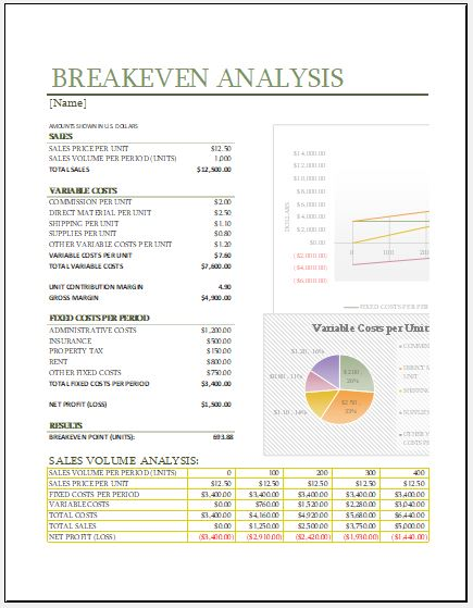 Breakeven calculator template