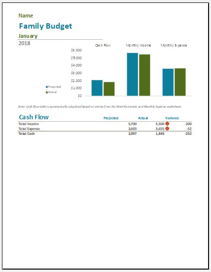 Family Monthly Expense Calculator Worksheet  Excel Templates