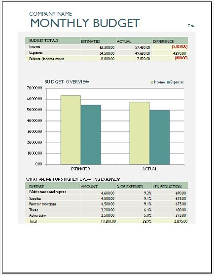Monthly Business Expense Calculator Worksheet  Excel Templates