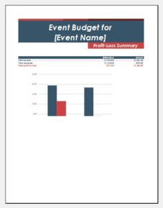 Event Expense Budget Template
