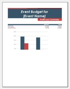 Event Expense Budget Template