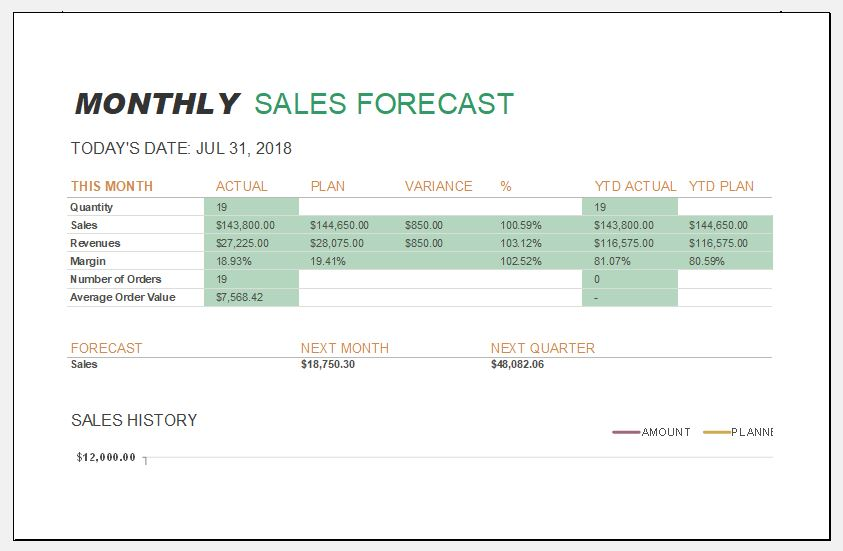sales report templates for daily weekly monthly use excel templates