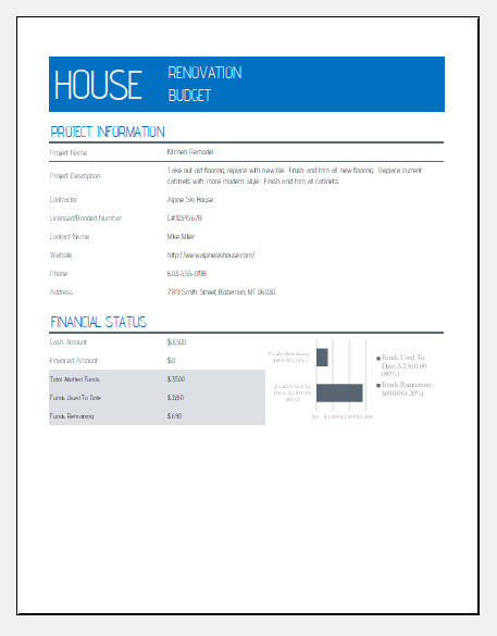 House renovation budget template