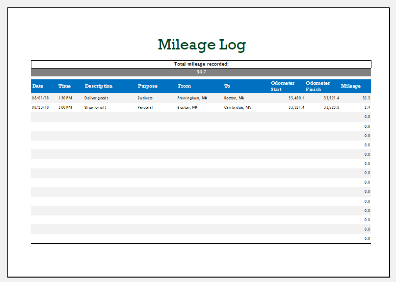 Personal mileage log template