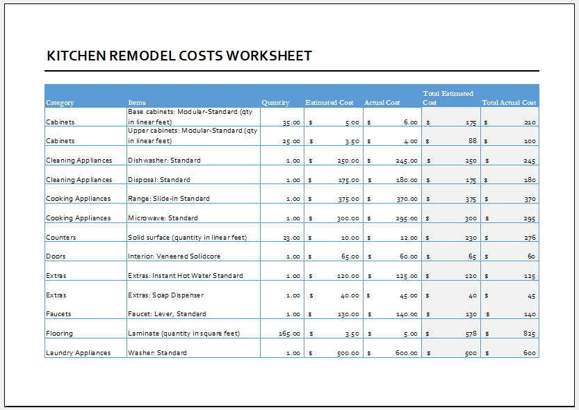 Kitchen Remodel Cost Worksheet Template for Excel