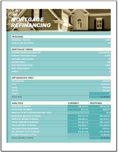 Mortgage finance calculator