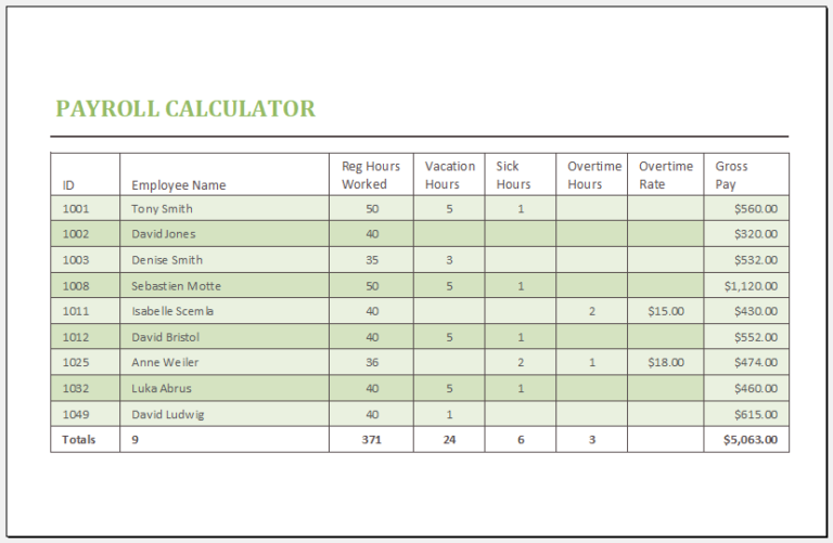 payroll calculator template