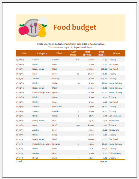 Food budget template for Excel