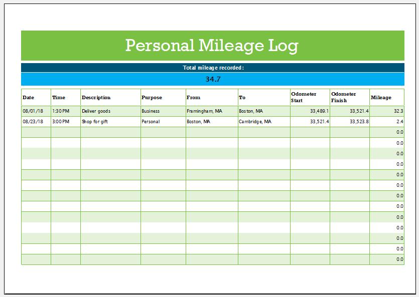 Personal mileage tracker template