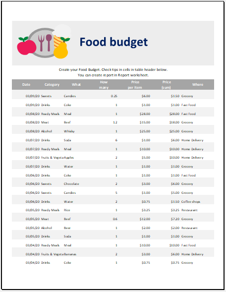 Household Food Budget Template