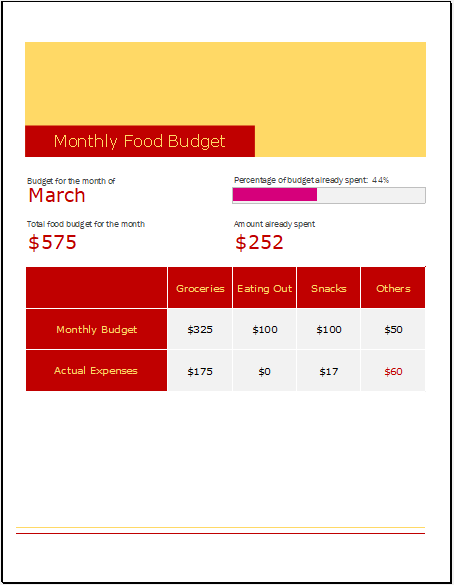 Monthly Food Budget Template