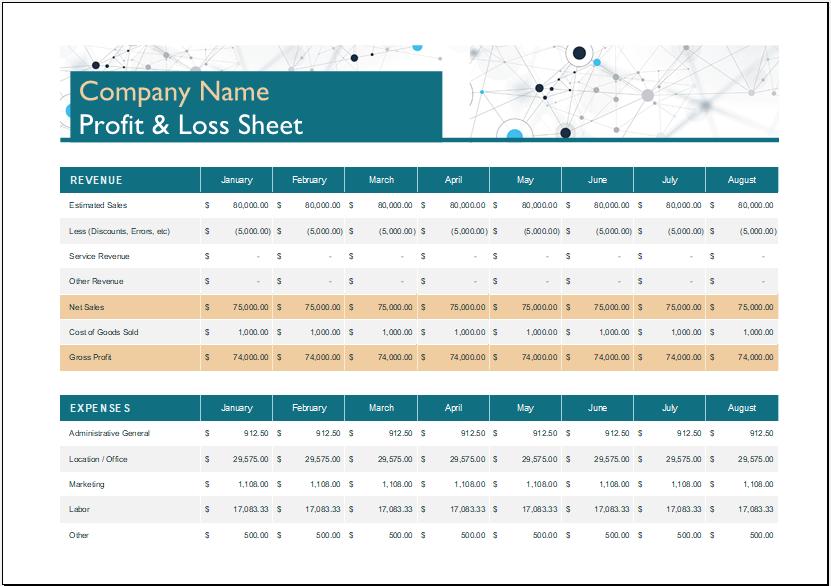 New Business Startup Analysis Worksheet