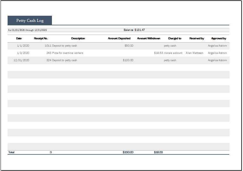Printable Petty Cash Log Template