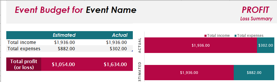 Event Money Management Template for Excel