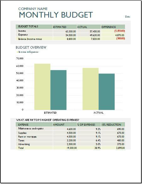 Office expense budget worksheet template
