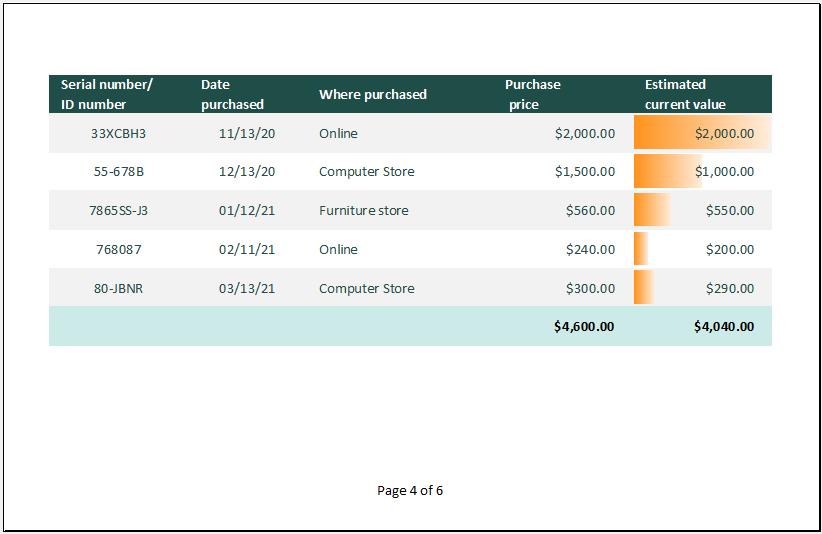 Rental building inventory worksheet