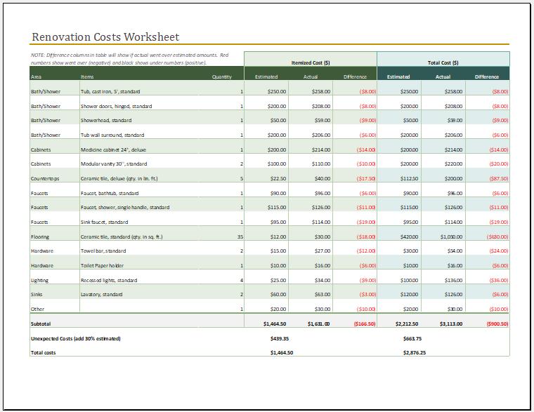 Renovation project spreadsheet